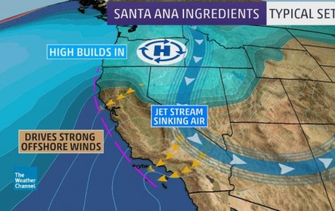 """The map of California shows the """"Santa Ana Ingredients"""" for the winds which include high builds in, jet stream sinking air, and strong offshore winds."""