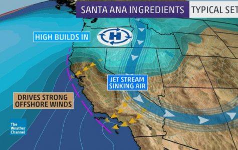 Santa Ana Winds Blow Through California